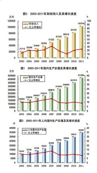 中国gdp 美元_中国GDP将重磅袭来 为何美元多头特别关注它