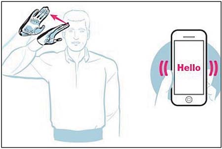 5.能动式语言手套