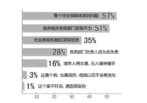 河南商报记者 杨东华/摄   制图/方毅夫
